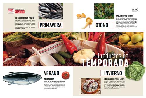 fitur-2015-bilbao-bizkaia-gastronomia-restaurantes