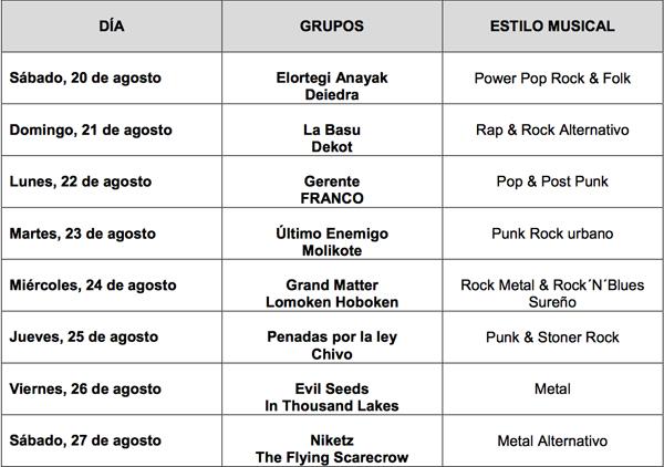 El mejor pop rock en el concurso villa de bilbao 2016 Conciertos bilbao 2016